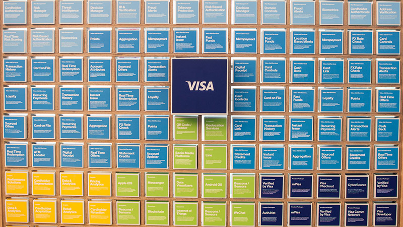 A wall of colored cards at the Visa Innovation Center in Miami with Visa related terms written on each.